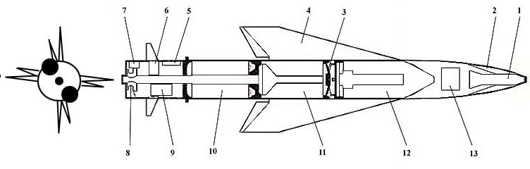 ...предохранитель-исполнительным механизмом. твердосплавный наконечник. блок гироскопов. бортовой разъем...