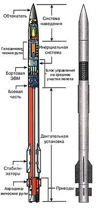 Компоновочная схема ракеты ERINT.