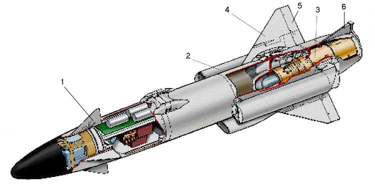 Фото и схема ракет