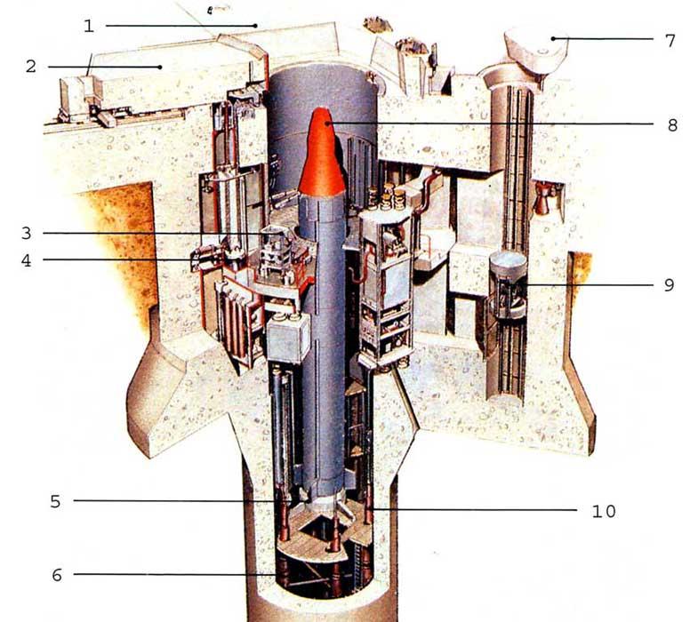 Схема шахтной пусковой установки ракеты S-2 Ракетная техника.