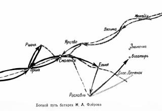 """Из истории формирования и боевого пути специальной батареи """"РС"""" под командованием И.А. Флёрова"""