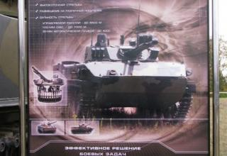 """Данные боевого модуля """"Бахча"""". ©С.В. Гуров"""