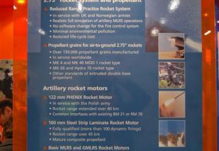 """Постер с данными по артиллерийским ракетам и ракетам класса """"воздух – земля"""". ©О.В. Герман"""