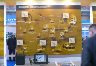 Схема действия системы управления артиллерийкой бригадой