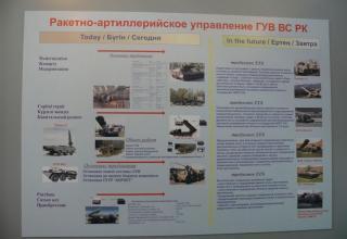 Информационный плакат Ракетно-артиллерийского управления ГУВ ВС Республики Казахстан