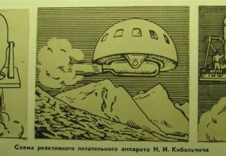 Схема реактивного летательного аппарата Н.И. Кибальчича.