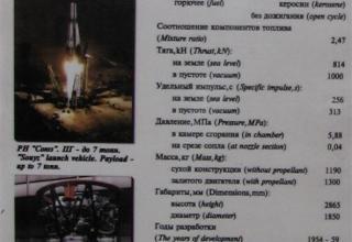 Данные ракетного двигателя РД-107.