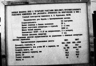 Данные боевой машины 2П32 и противотанковых управляемых ракет 3М11 и 9М17