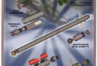 Электронная копия рекламного листка опытного образца турецкой управляемой ракеты Cirit с лазерным наведением