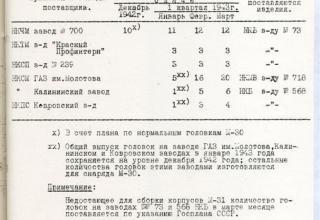 РГАСПИ. Ф.644. Оп.1. Д.72. Л.217.