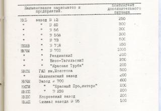 РГАСПИ. Ф.644. Оп.1. Д.72. Л.218.
