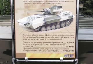 Данные комплекса вооружения для оснащения бронетанковой техники. ©С.В. Гуров.