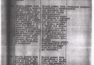 """Документы о корректировке ТТТ на отработку дивизионной полевой системы """"Град"""""""