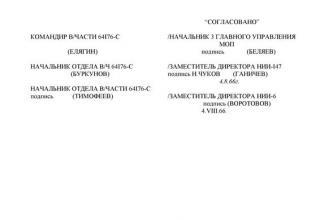 """Тактико-технические требования №0010287 на ОКР """"Боевая часть, снаряженная огнесмесью, к реактивному снаряду 9М22М системы """"Град-П"""" (индекс 9М22МС) (электронный вариант)"""
