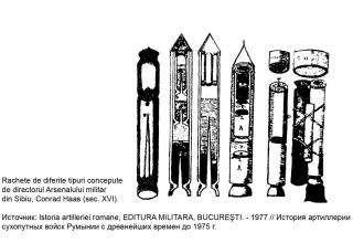 Различные типы ракет, изготовленные в Военном Арсенале в Сибиу (Румыния)