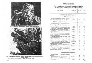 """О ракетной технике в журнале """"Экспресс-информация"""" №12(348) 1976 год."""
