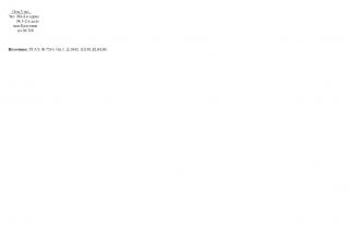 Производство элементов реактивных снарядов предприятиями Народного Комиссариата Речного Флота (НАРКОМРЕЧФЛОТ, НКРФ) за период 1941, 1942, 1943, 1944 г.г. и 6 месяцев 1945 года