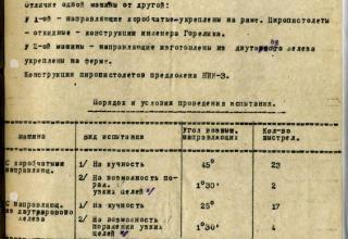 РГАСПИ. Ф.664. Оп.2. Д.20. Л.41.