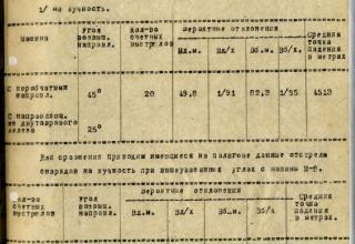 РГАСПИ. Ф.664. Оп.2. Д.20. Л.42.