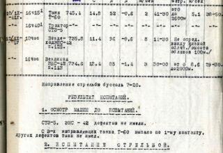 РГАСПИ. Ф.664. Оп.2. Д.20. Л.30.