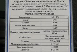 Данные боевой машины пехоты БМП-2 ©С.В. Гуров (г.Тула)