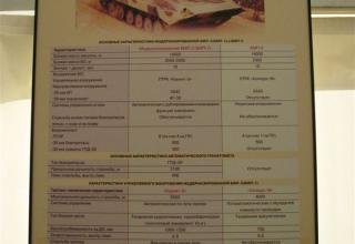 Основные характеристики модернизированной БМП-2 (БМП-1) и БМП-2 ©С.В. Гуров (г.Тула)