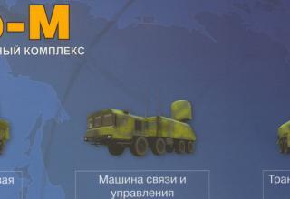 Береговой комплекс ракетного оружия Club-M
