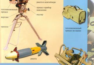 """Возимо-переносной противотанковый ракетный комплекс """"КОРНЕТ-Э"""""""