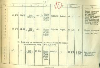 ЦВМА. Ф.430. Оп.1. Д.755. Л.10.