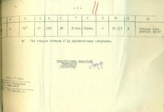 ЦВМА. Ф.430. Оп.1. Д.755. Л.11.