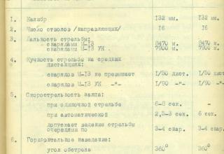 ЦВМА. Ф.430. Оп.1. Д.1276. Л.60.
