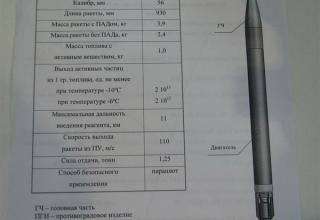 Характеристики противоградовой ракеты