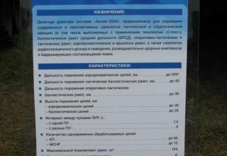 Штендер по зенитной ракетной системе ЗРС