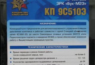 Штендер по командному пункту из состава ЗРК