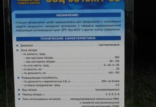 Штендер по станции обнаружения целей СОЦ 9С18М1-3Э из состава ЗРК