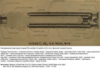 Неуправляемый реактивный снаряд М16.
