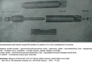 Неуправляемый реактивный снаряд М8.
