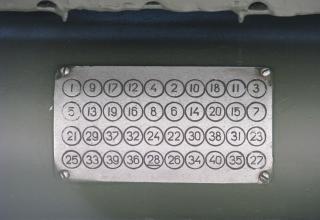 Табличка последовательности пуска реактивных снарядов из боевой машины 2Б17-1 РСЗО