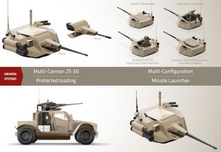https://defence-blog.com/army/cmi-defence-unveils-new-generation-of-cpws-multi-role-turret-at-idex-2019.html