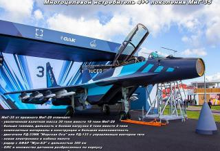 Многоцелевой истребитель МиГ-35. https://twitter.com/search?q=МАКС-2019&src=typd