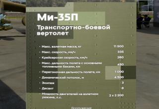 http://bastion-karpenko.ru/army-2020/