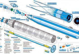 Неуправляемый реактивный снаряд М26