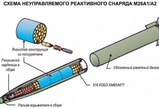 Неуправляемый реактивный снаряд М26A1/A2
