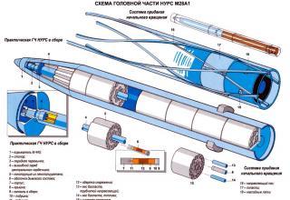 Неуправляемый реактивный снаряд М28А1 RRPR
