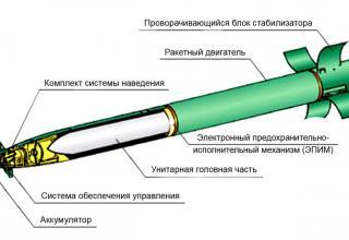 Компания Lockheed Martin получила контракт стоимостью 197 миллионов долларов США от армии США на производство управляемого реактивного снаряда GMLRS