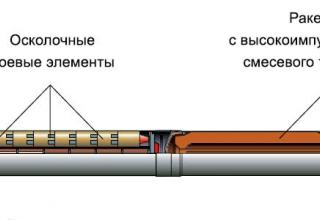 снаряд 9М525