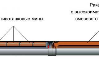 снаряд 9М527