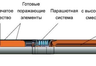 снаряд 9М528