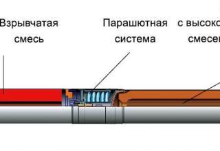 снаряд 9М529