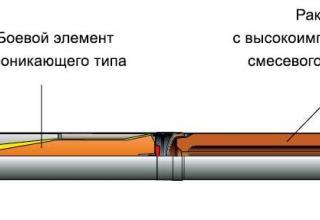снаряд 9М530